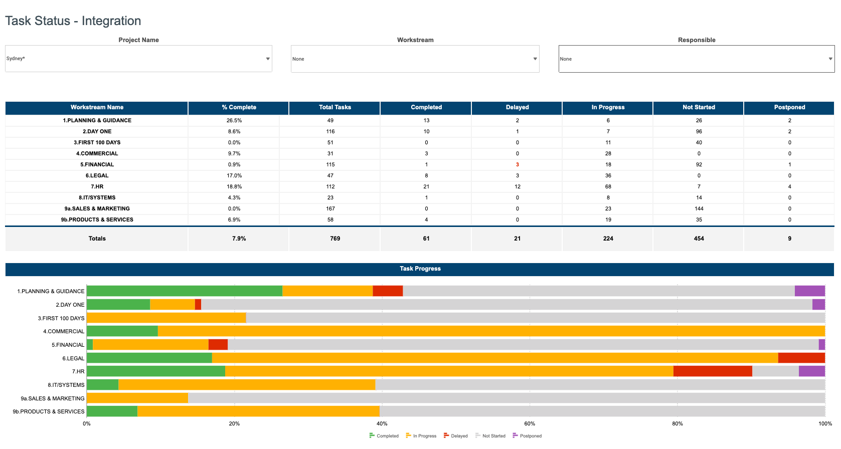 Integration Management Software_ Automated Reporting