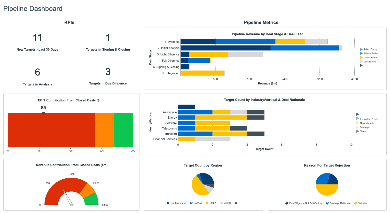 M&A Pipeline Management Software _  M&A Pipeline Reporting Analytics