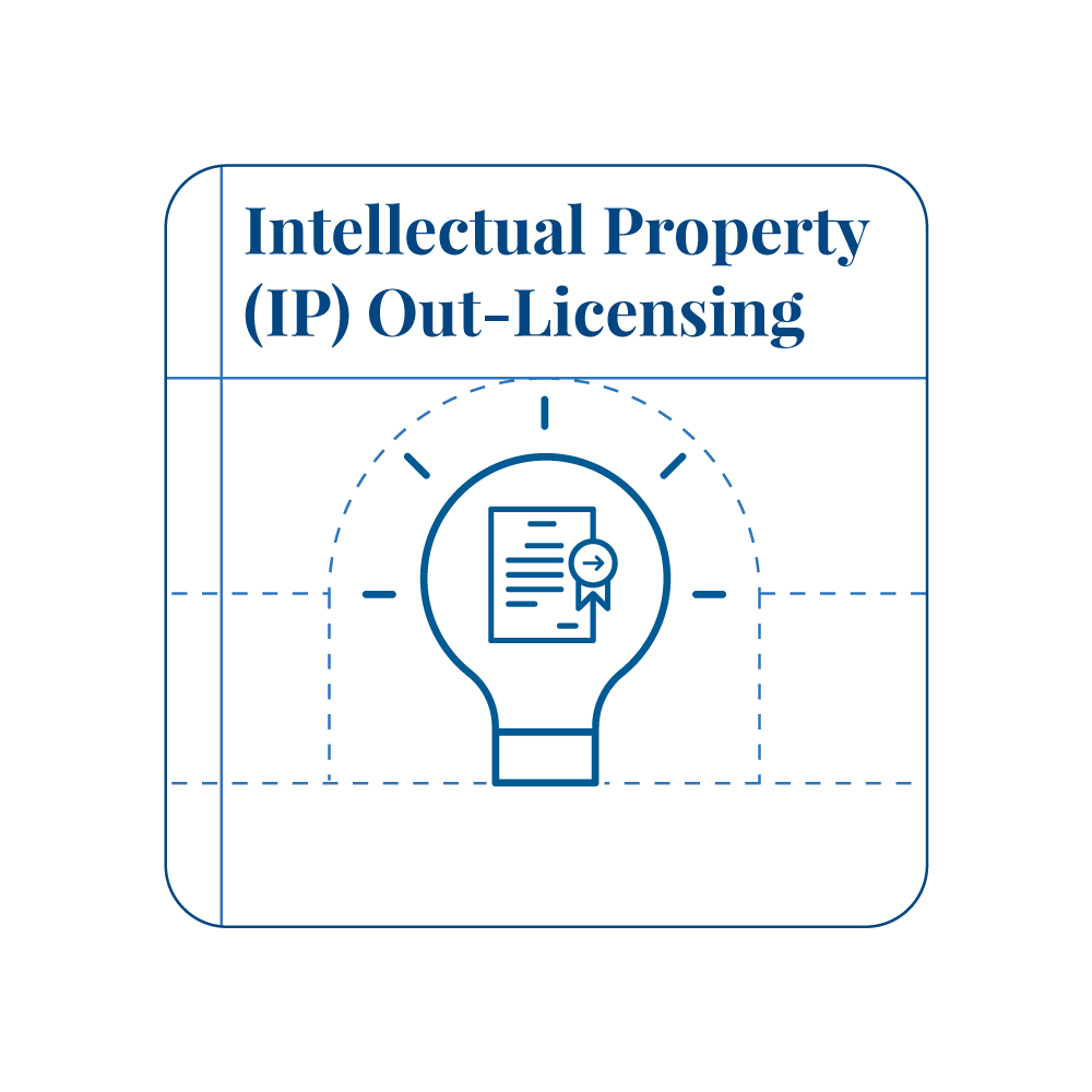 ip-out-licensing
